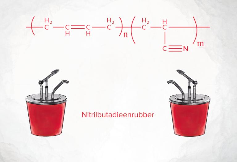 Wat is NBR? | RIS Rubber