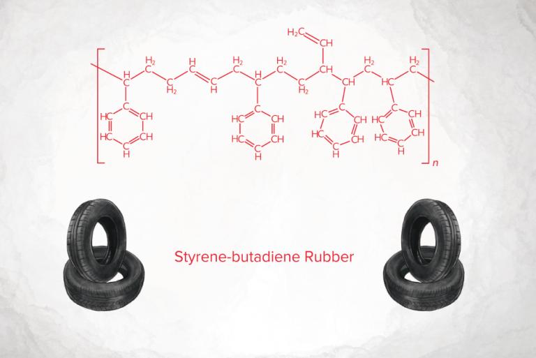 Wat is SBR? | RIS Rubber